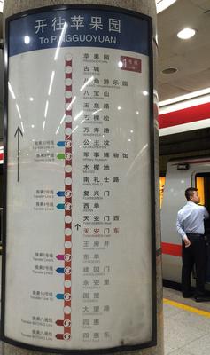 Beijing Metro Line 1